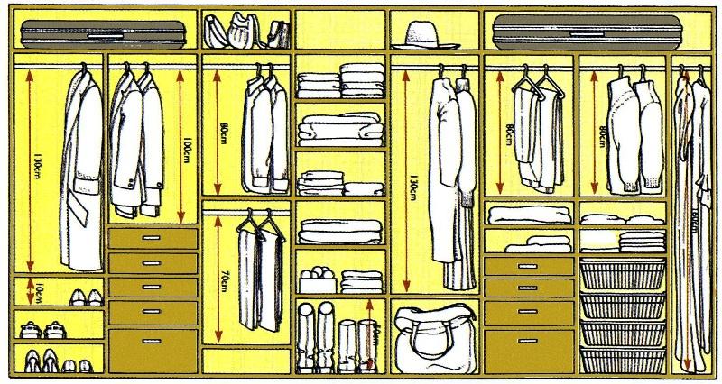 Начинка шкафа купе своими руками
