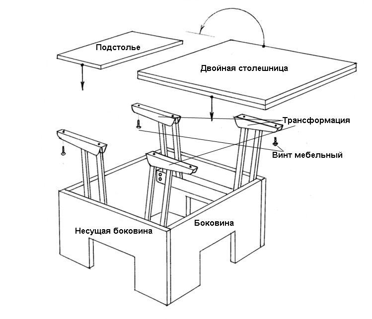 Схема сборки стула трансформера