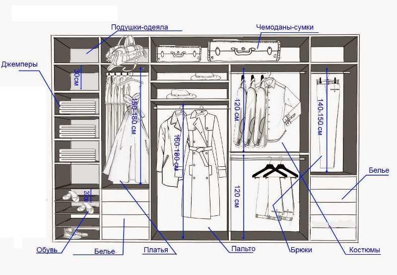 Kak-iz-kladovki-sdelat-garderobnuyu-----sovetyi-masterov 2