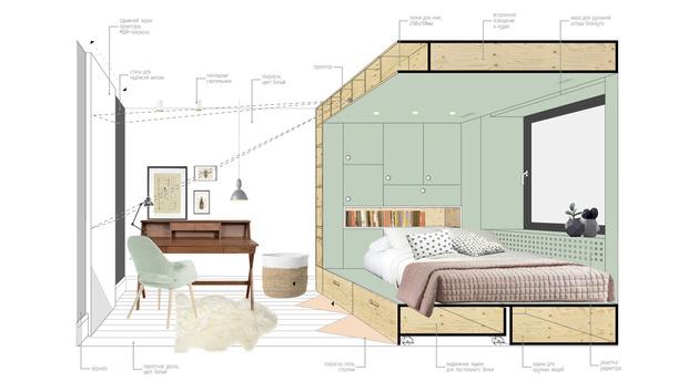 Дизайн комнаты 14 кв. м  фото (2)