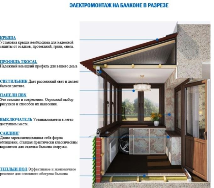 Электромонтаж для балкона и лоджии. цены до -60%. жми не жди.