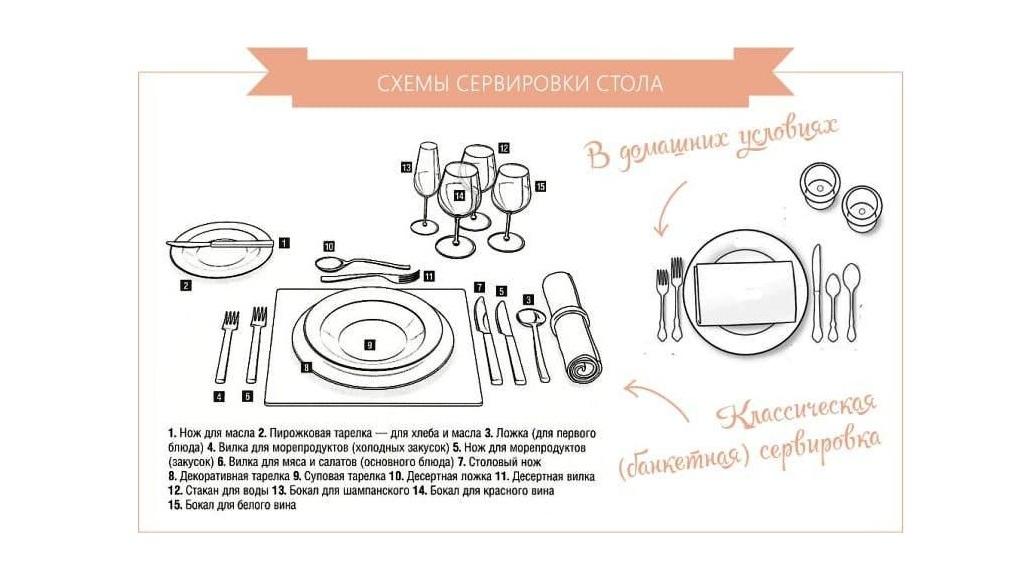 Kak-ukrasit-stol-na-den-rozhdeniya-----dekor-i-servirovka 5